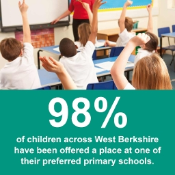 2020 - 98% of school places allocated